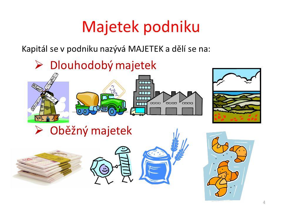 Majetek podniku Kapitál se v podniku nazývá MAJETEK a dělí se na:  Dlouhodobý majetek  Oběžný majetek 4