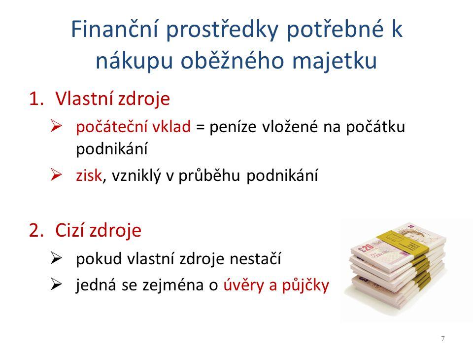 Finanční prostředky potřebné k nákupu oběžného majetku 1.Vlastní zdroje  počáteční vklad = peníze vložené na počátku podnikání  zisk, vzniklý v průb