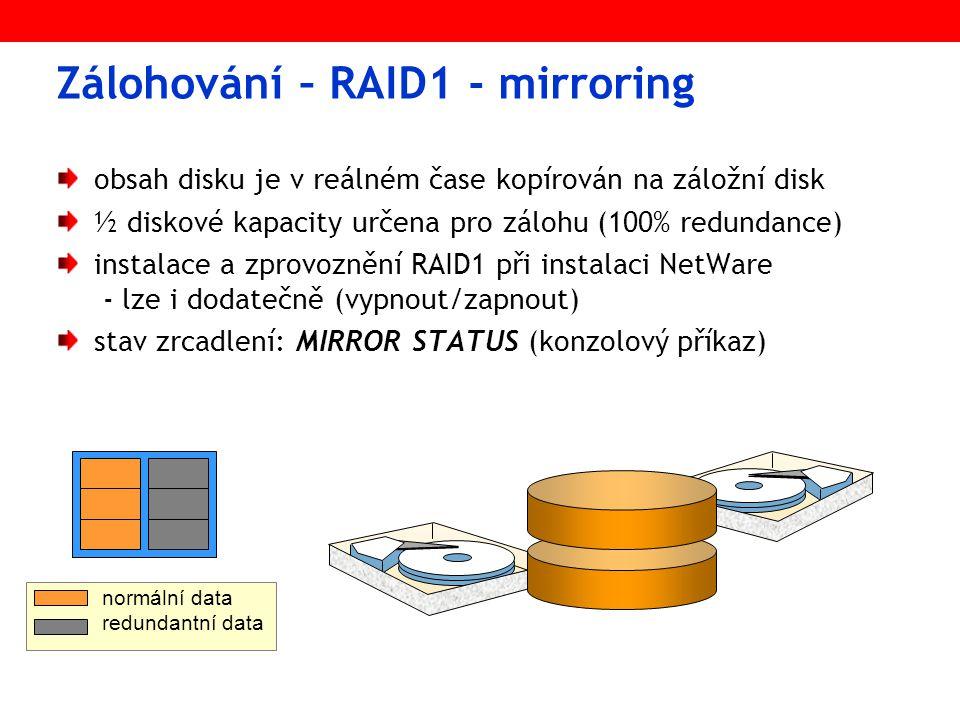 Archivace Cílem archivace je obnova dat při jejich ztrátě či poškození Data ArchivaceArchivace Poškození či ztráta ObnovaObnova Data