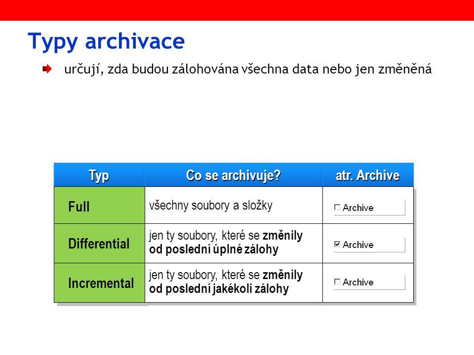 Typy archivace TypTyp Full Co se archivuje. všechny soubory a složky atr.