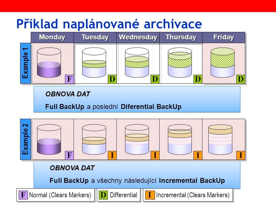 Archivace - shrnutí určit metodu zálohování stanovit koloběh přenosných médií (pásky, CD/DVD) zajistit ukládání médií odděleně od serveru spouštět archivaci mimo pracovní dobu ověřovat možnost obnovy dat ze záloh verifikovat – porovnávat obsah souborů s originálem