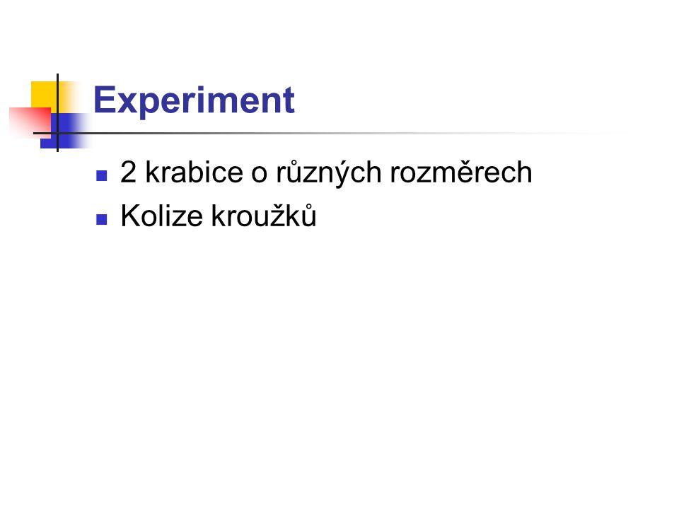Experiment 2 krabice o různých rozměrech Kolize kroužků