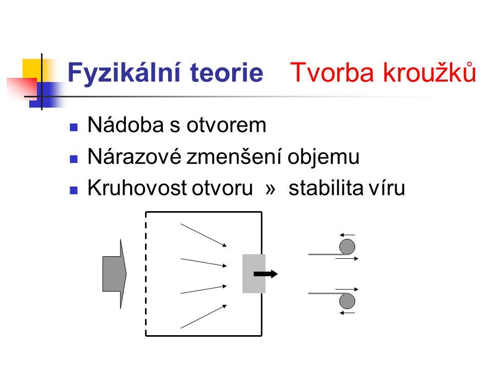 Fyzikální teorie Nádoba s otvorem Nárazové zmenšení objemu Kruhovost otvoru » stabilita víru Tvorba kroužků