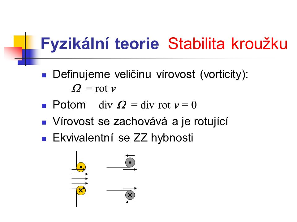 × Fyzikální teorie Definujeme veličinu vírovost (vorticity):  = rot v Potom div  = div rot v = 0 Vírovost se zachovává a je rotující Ekvivalentní se ZZ hybnosti Stabilita kroužku ×