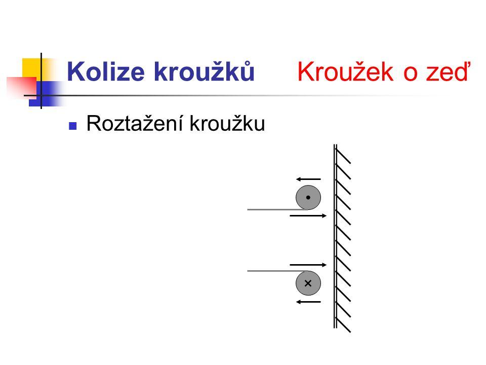 Kolize kroužků Roztažení kroužku Kroužek o zeď ×