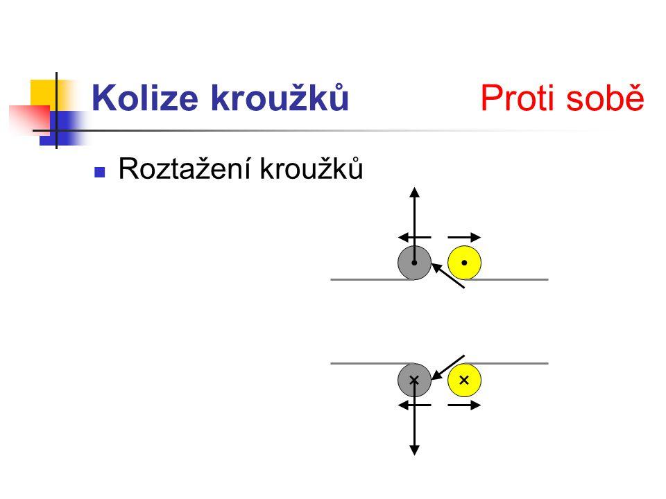 Kolize kroužků Roztažení kroužků Proti sobě × ×
