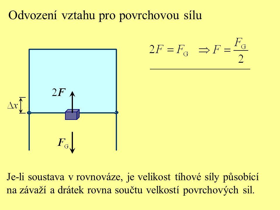 Je-li soustava v rovnováze, je velikost tíhové síly působící na závaží a drátek rovna součtu velkostí povrchových sil. Odvození vztahu pro povrchovou