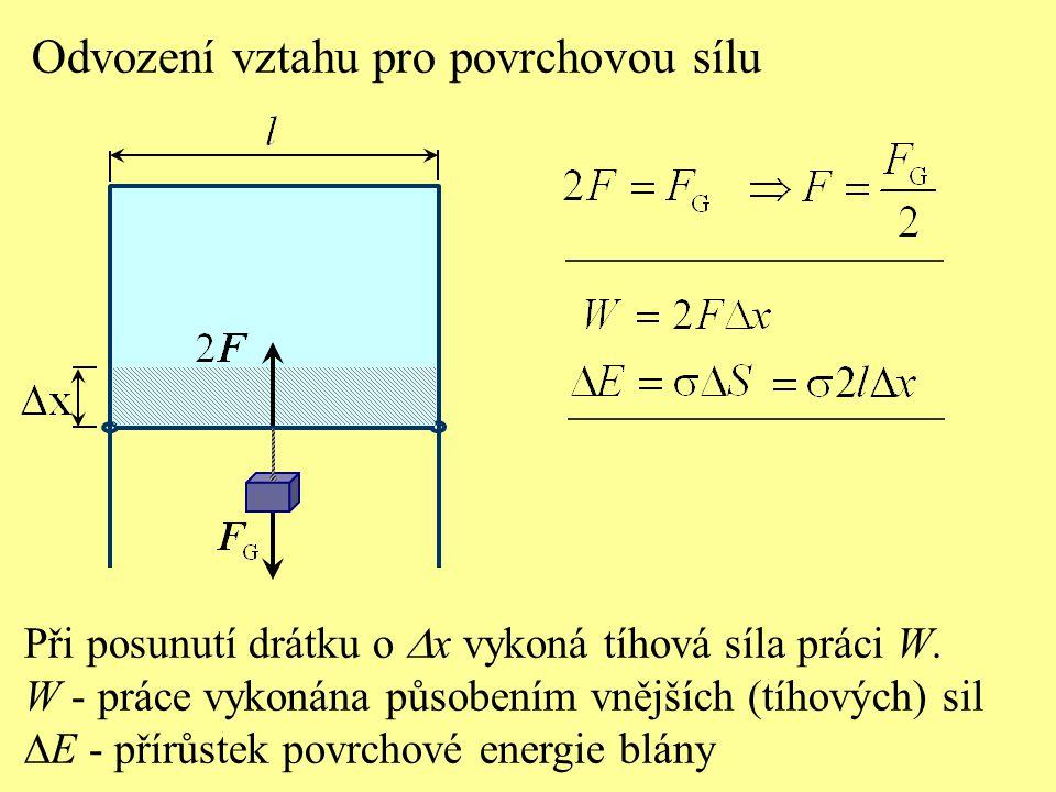 Při posunutí drátku o  x vykoná tíhová síla práci W. W - práce vykonána působením vnějších (tíhových) sil  E - přírůstek povrchové energie blány