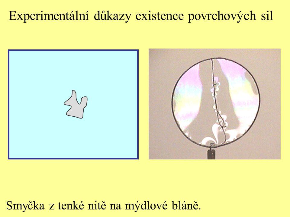 Experimentální důkazy existence povrchových sil Smyčka z tenké nitě na mýdlové bláně.