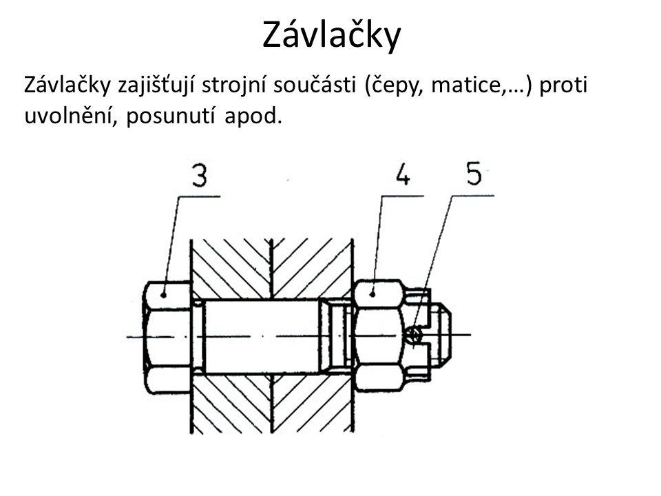 Závlačky Závlačky zajišťují strojní součásti (čepy, matice,…) proti uvolnění, posunutí apod.