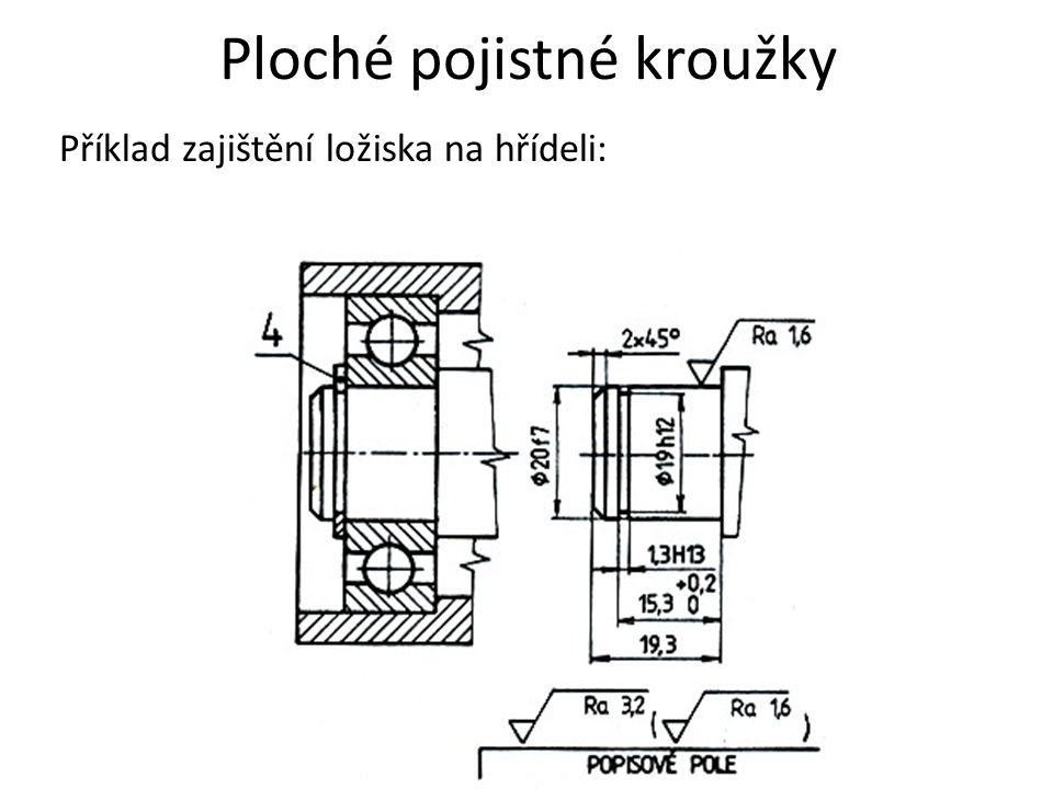 Ploché pojistné kroužky Příklad zajištění ložiska na hřídeli: