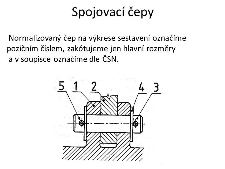 Normalizovaný čep na výkrese sestavení označíme pozičním číslem, zakótujeme jen hlavní rozměry a v soupisce označíme dle ČSN.