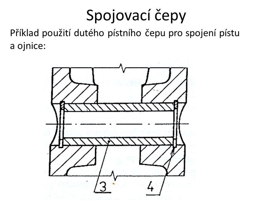 Spojovací čepy Příklad použití dutého pístního čepu pro spojení pístu a ojnice: