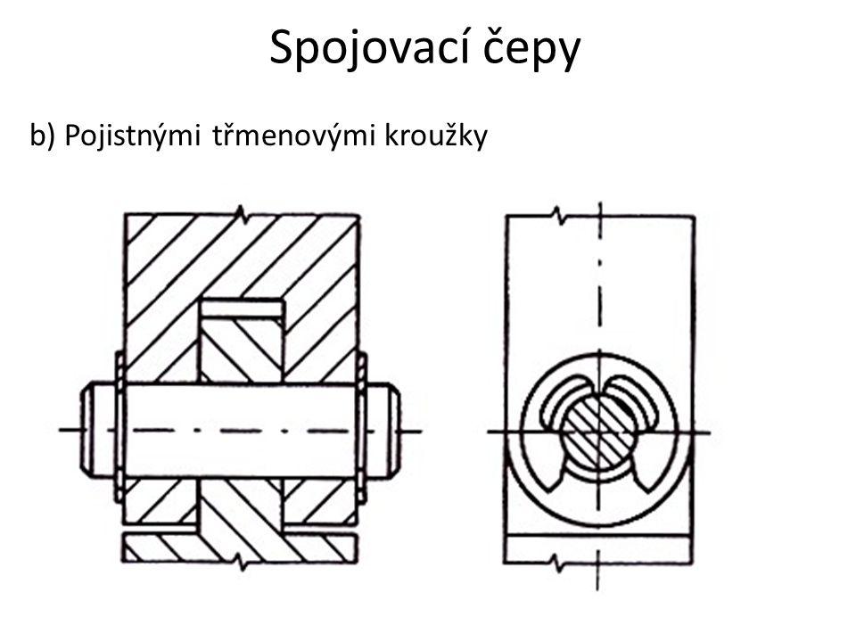 Spojovací čepy b) Pojistnými třmenovými kroužky