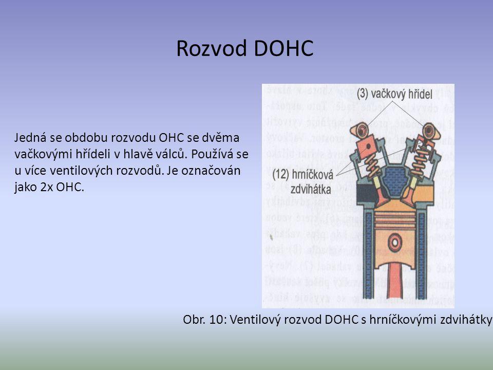 Rozvod DOHC Jedná se obdobu rozvodu OHC se dvěma vačkovými hřídeli v hlavě válců. Používá se u více ventilových rozvodů. Je označován jako 2x OHC. Obr