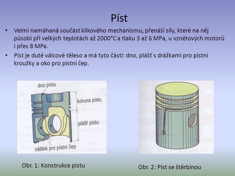 Píst Velmi namáhaná součást klikového mechanismu, přenáší síly, které na něj působí při velkých teplotách až 2000°C a tlaku 3 až 6 MPa, u vznětových m