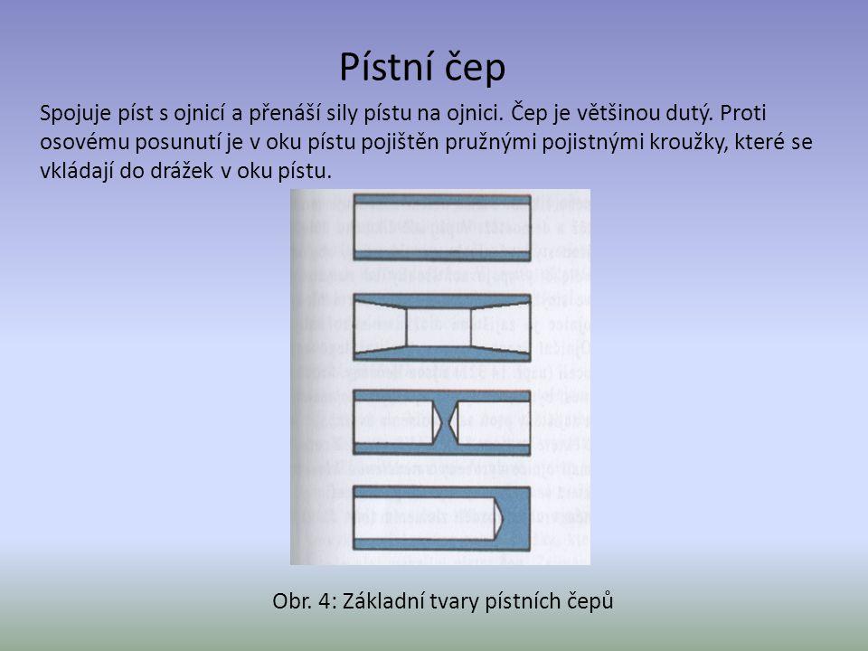 Ojnice Spojuje píst s klikovým hřídelem a mění přímočarý pohyb pístu na otáčivý pohyb klikového hřídele.