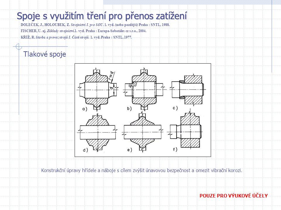 Spoje s využitím tření pro přenos zatížení DOLEČEK, J., HOLOUBEK, Z.
