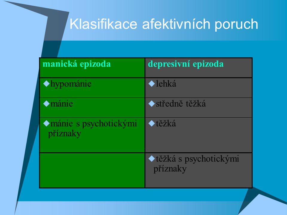 Klasifikace afektivních poruch manická epizodadepresivní epizoda  hypománie  lehká  mánie  středně těžká  mánie s psychotickými příznaky  těžká  těžká s psychotickými příznaky