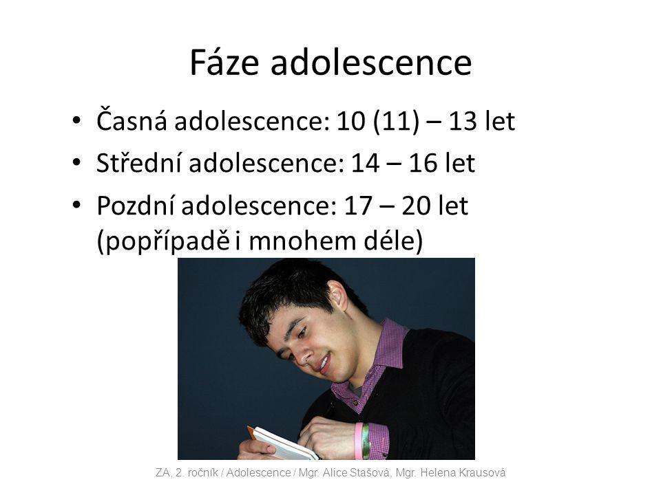 Fáze adolescence Časná adolescence: 10 (11) – 13 let Střední adolescence: 14 – 16 let Pozdní adolescence: 17 – 20 let (popřípadě i mnohem déle) ZA, 2.