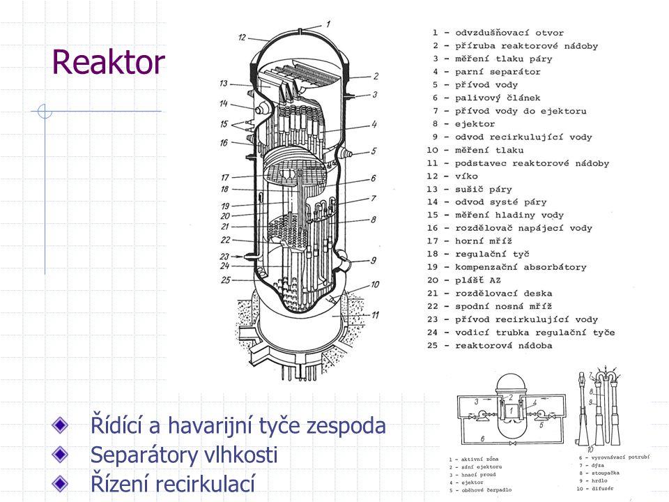 Reaktor Řídící a havarijní tyče zespoda Separátory vlhkosti Řízení recirkulací