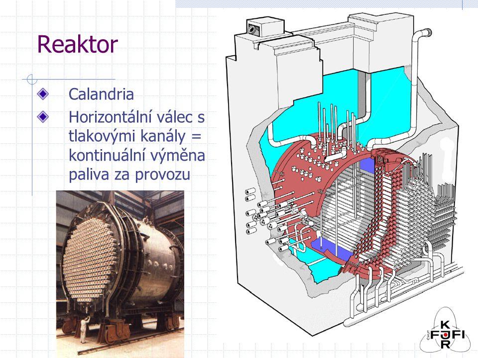 Reaktor Calandria Horizontální válec s tlakovými kanály = kontinuální výměna paliva za provozu