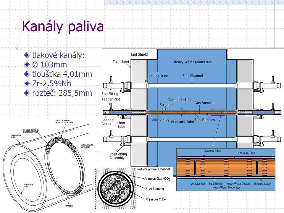Kanály paliva tlakové kanály: Ø 103mm tloušťka 4,01mm Zr-2,5%Nb rozteč: 285,5mm