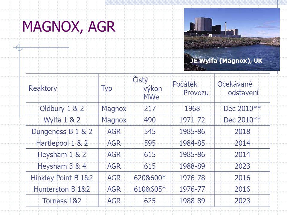 MAGNOX, AGR JE Wylfa (Magnox), UK ReaktoryTyp Čistý výkon MWe Počátek Provozu Očekávané odstavení Oldbury 1 & 2Magnox2171968Dec 2010** Wylfa 1 & 2Magnox4901971-72Dec 2010** Dungeness B 1 & 2AGR5451985-862018 Hartlepool 1 & 2AGR5951984-852014 Heysham 1 & 2AGR6151985-862014 Heysham 3 & 4AGR6151988-892023 Hinkley Point B 1&2AGR620&600*1976-782016 Hunterston B 1&2AGR610&605*1976-772016 Torness 1&2AGR6251988-892023
