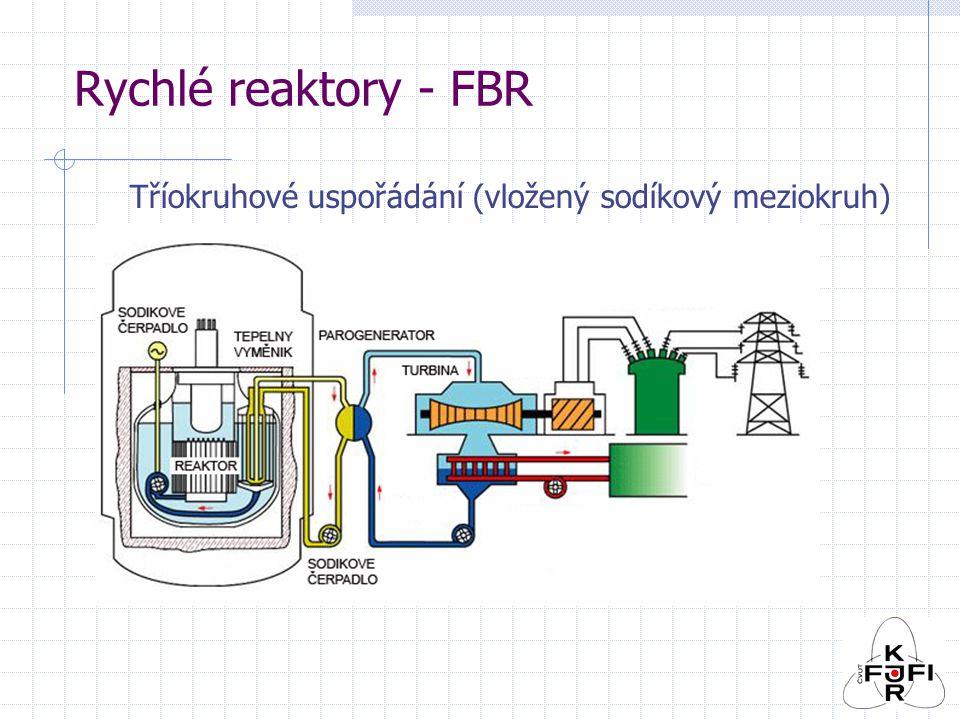 Rychlé reaktory - FBR Tříokruhové uspořádání (vložený sodíkový meziokruh)