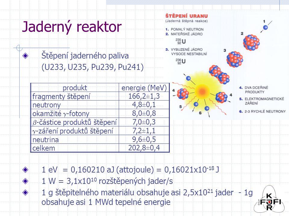 Jaderný reaktor Štěpení jaderného paliva (U233, U235, Pu239, Pu241) 1 eV = 0,160210 aJ (attojoule) = 0,16021x10 -18 J 1 W = 3,1x10 10 rozštěpených jader/s 1 g štěpitelného materiálu obsahuje asi 2,5x10 21 jader - 1g obsahuje asi 1 MWd tepelné energie produktenergie (MeV) fragmenty štěpení 166,2  1,3 neutrony 4,8  0,1 okamžité  -fotony8,0  0,8  -částice produktů štěpení7,0  0,3  -záření produktů štěpení7,2  1,1 neutrina 9,6  0,5 celkem 202,8  0,4