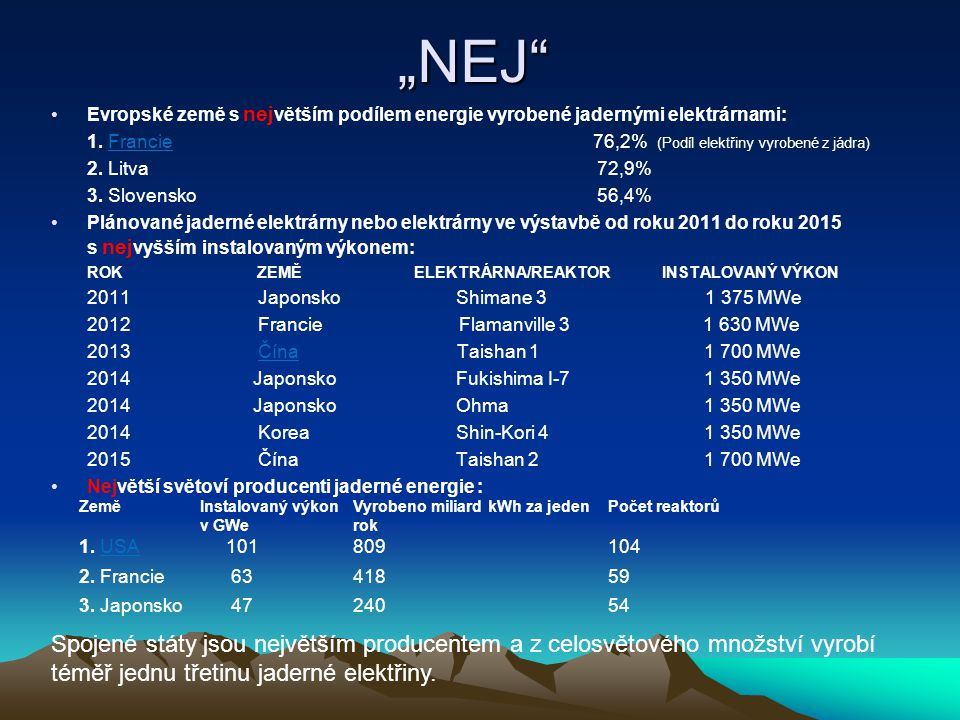 """""""NEJ"""" Evropské země s nej větším podílem energie vyrobené jadernými elektrárnami: 1. Francie 76,2% (Podíl elektřiny vyrobené z jádra) 2. Litva 72,9% 3"""