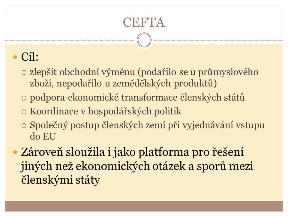 CEFTA Cíl:  zlepšit obchodní výměnu (podařilo se u průmyslového zboží, nepodařilo u zemědělských produktů)  podpora ekonomické transformace členskýc