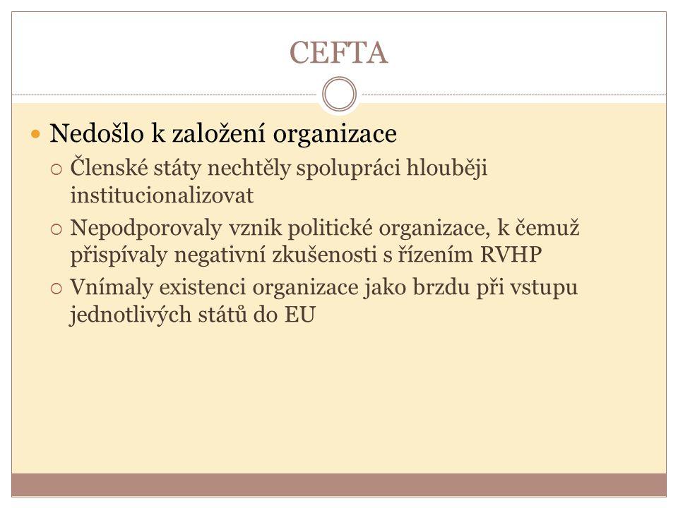 CEFTA Nedošlo k založení organizace  Členské státy nechtěly spolupráci hlouběji institucionalizovat  Nepodporovaly vznik politické organizace, k čem