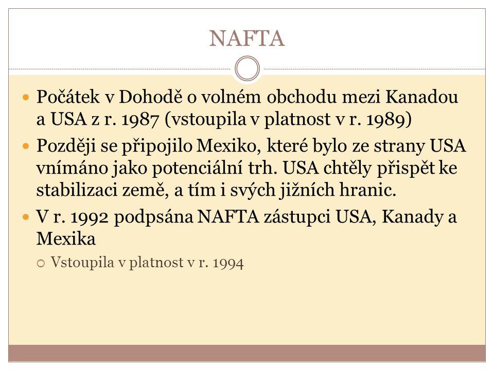 NAFTA Počátek v Dohodě o volném obchodu mezi Kanadou a USA z r. 1987 (vstoupila v platnost v r. 1989) Později se připojilo Mexiko, které bylo ze stran