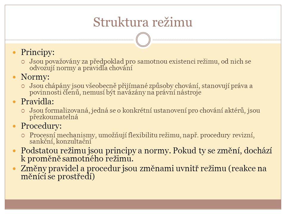 Struktura režimu Principy:  Jsou považovány za předpoklad pro samotnou existenci režimu, od nich se odvozují normy a pravidla chování Normy:  Jsou c
