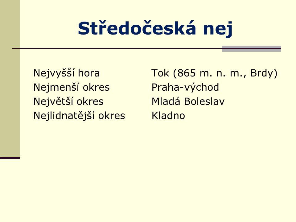 Středočeská nej Nejvyšší horaTok (865 m. n. m., Brdy) Nejmenší okresPraha-východ Největší okresMladá Boleslav Nejlidnatější okresKladno