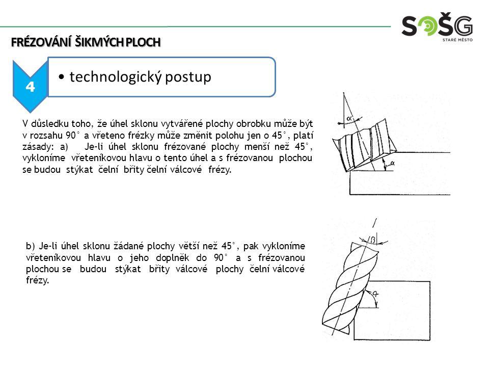 FRÉZOVÁNÍ ŠIKMÝCH PLOCH 4 technologický postup V důsledku toho, že úhel sklonu vytvářené plochy obrobku může být v rozsahu 90° a vřeteno frézky může z