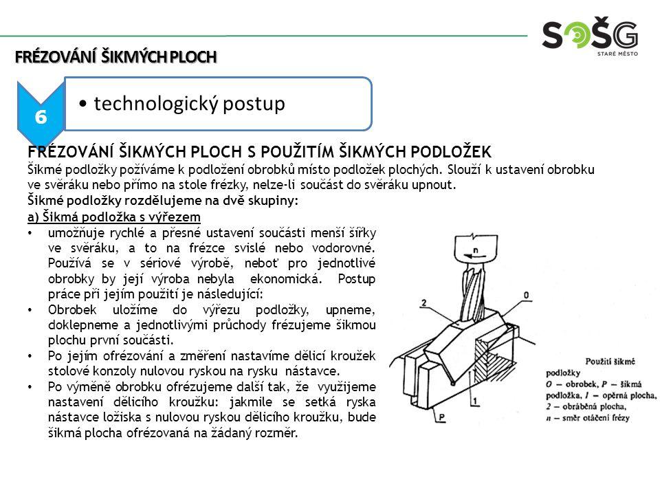 FRÉZOVÁNÍ ŠIKMÝCH PLOCH 6 technologický postup FRÉZOVÁNÍ ŠIKMÝCH PLOCH S POUŽITÍM ŠIKMÝCH PODLOŽEK Šikmé podložky požíváme k podložení obrobků místo p