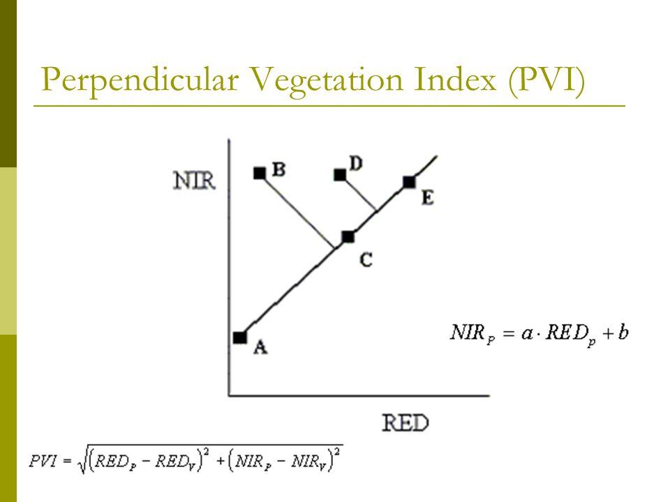 Perpendicular Vegetation Index (PVI)