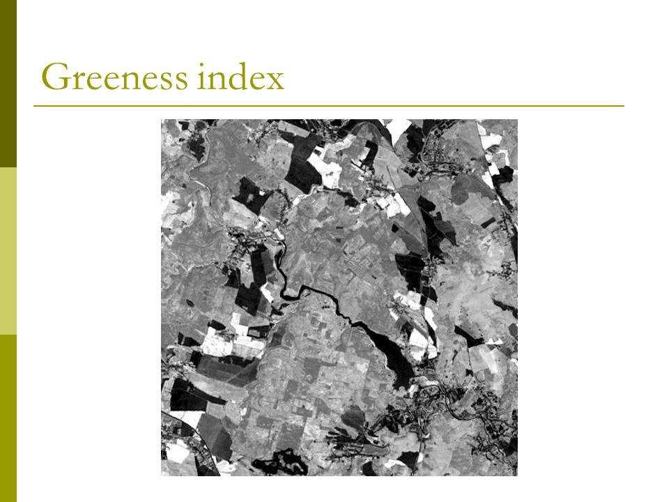 Greeness index