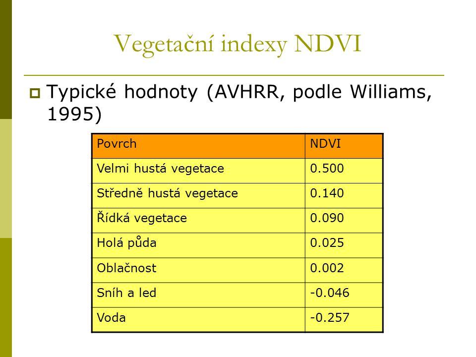 Vegetační indexy NDVI  Typické hodnoty (AVHRR, podle Williams, 1995) PovrchNDVI Velmi hustá vegetace0.500 Středně hustá vegetace0.140 Řídká vegetace0