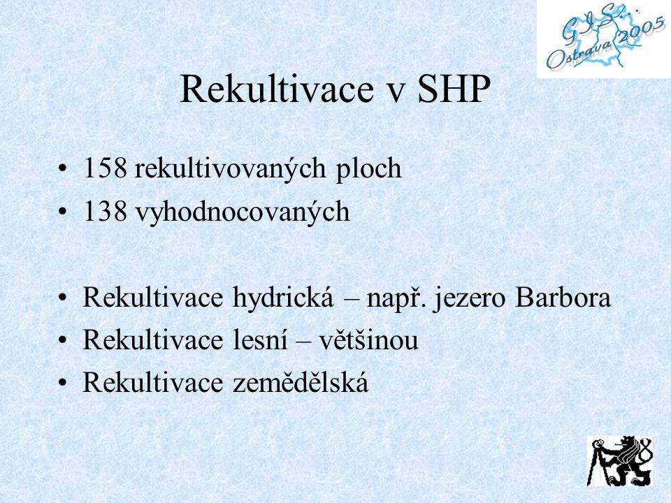 Rekultivace v SHP 158 rekultivovaných ploch 138 vyhodnocovaných Rekultivace hydrická – např.