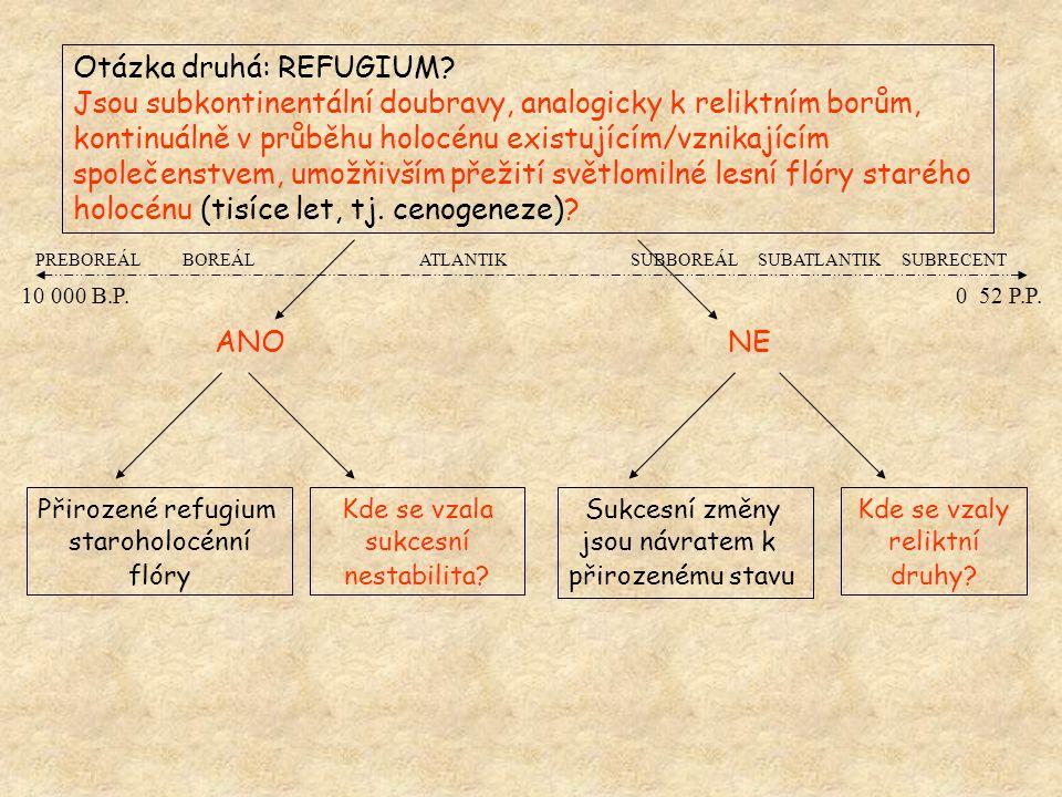 Otázka druhá: REFUGIUM.