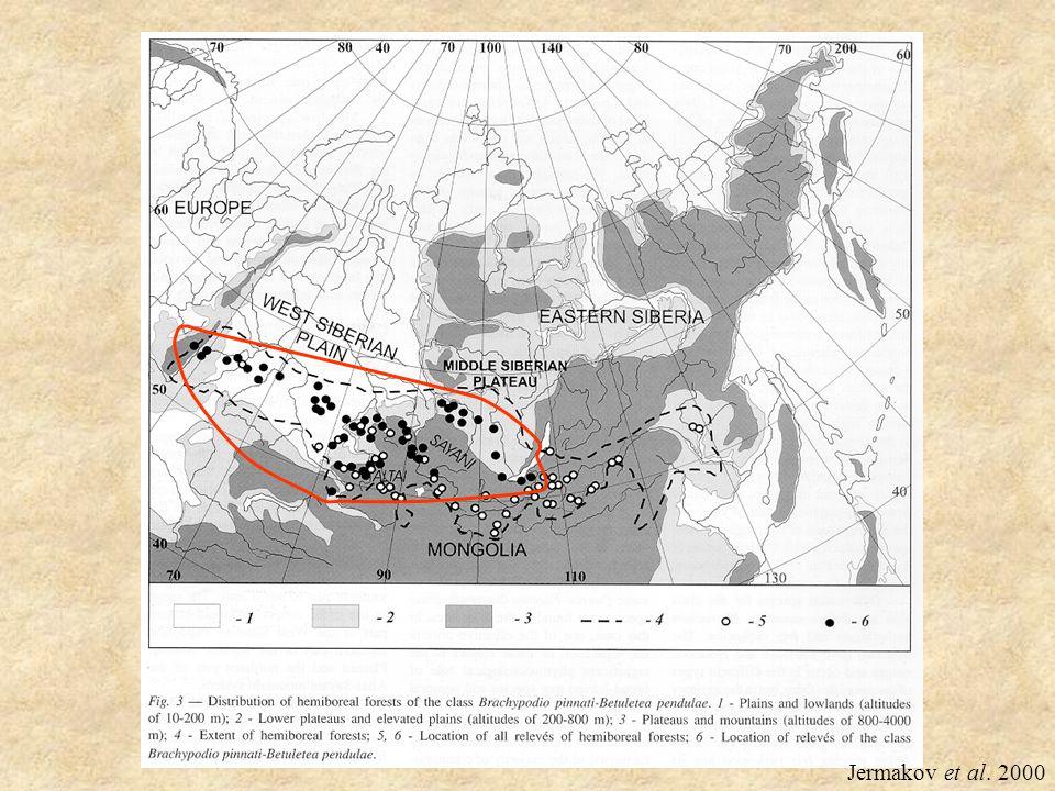 Jermakov et al. 2000
