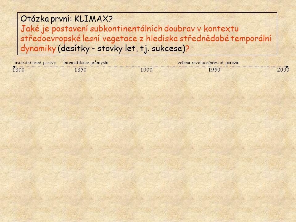 Otázka první: KLIMAX.