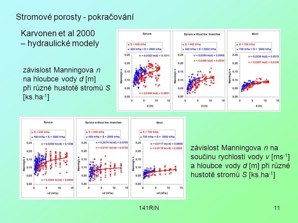 141RIN11 Stromové porosty - pokračování Karvonen et al 2000 – hydraulické modely závislost Manningova n na hloubce vody d [m] při různé hustotě stromů S [ks.ha -1 ] závislost Manningova n na součinu rychlosti vody v [ms -1 ] a hloubce vody d [m] při různé hustotě stromů S [ks.ha -1 ]