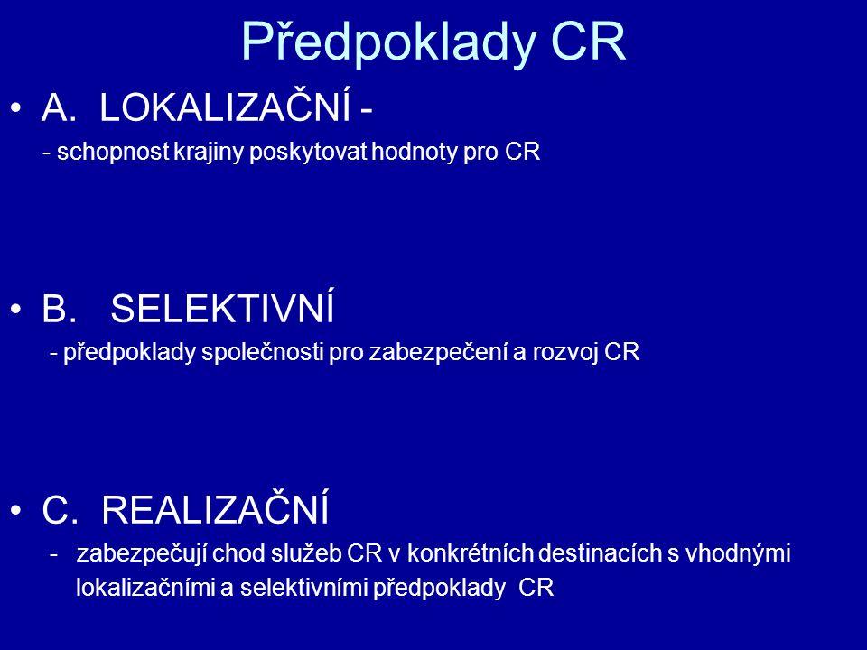 Předpoklady CR A. LOKALIZAČNÍ - - schopnost krajiny poskytovat hodnoty pro CR B.