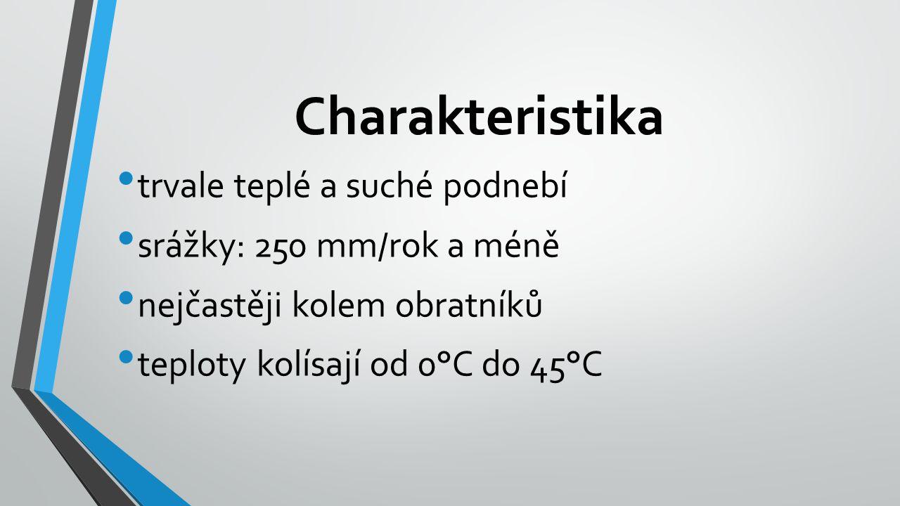 Charakteristika trvale teplé a suché podnebí srážky: 250 mm/rok a méně nejčastěji kolem obratníků teploty kolísají od 0°C do 45°C
