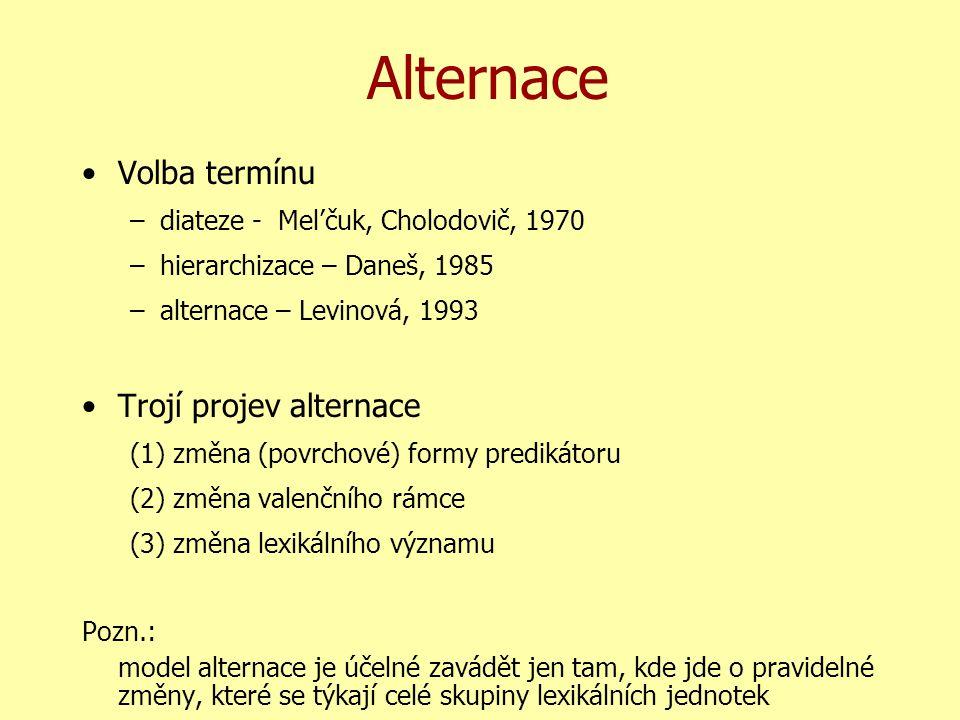 Volba termínu –diateze - Mel'čuk, Cholodovič, 1970 –hierarchizace – Daneš, 1985 –alternace – Levinová, 1993 Trojí projev alternace (1) změna (povrchové) formy predikátoru (2) změna valenčního rámce (3) změna lexikálního významu Pozn.: model alternace je účelné zavádět jen tam, kde jde o pravidelné změny, které se týkají celé skupiny lexikálních jednotek Alternace