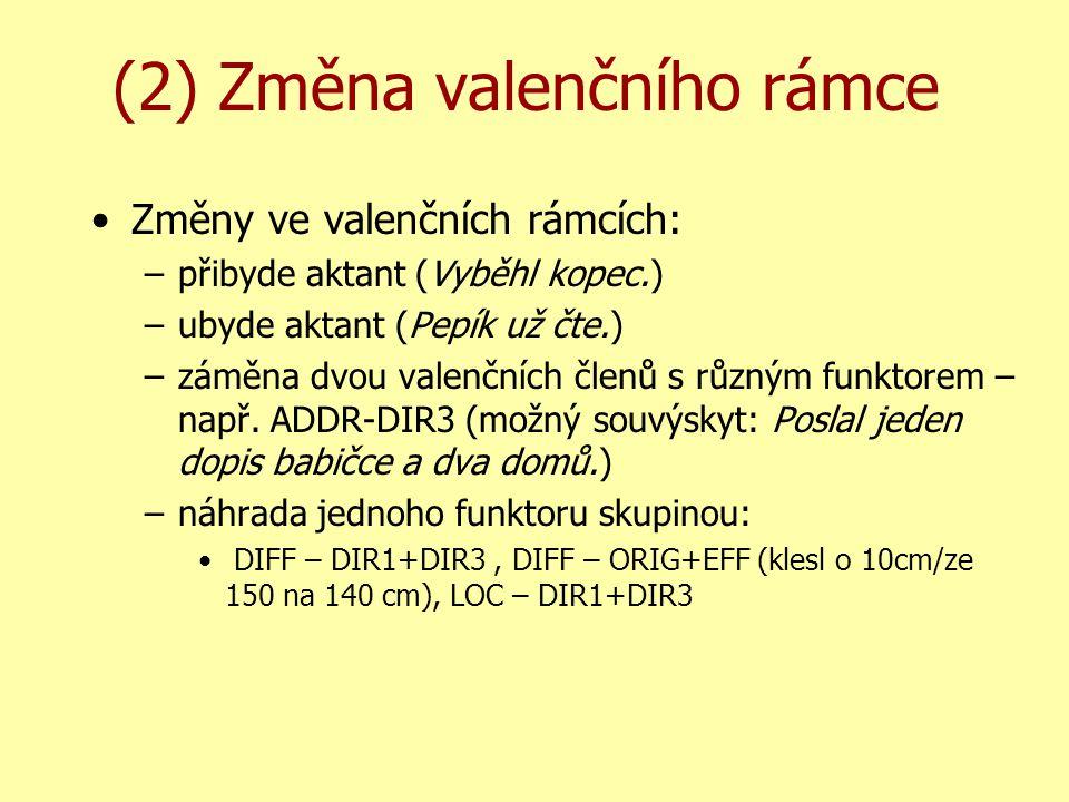 (2) Změna valenčního rámce Změny ve valenčních rámcích: –přibyde aktant (Vyběhl kopec.) –ubyde aktant (Pepík už čte.) –záměna dvou valenčních členů s různým funktorem – např.